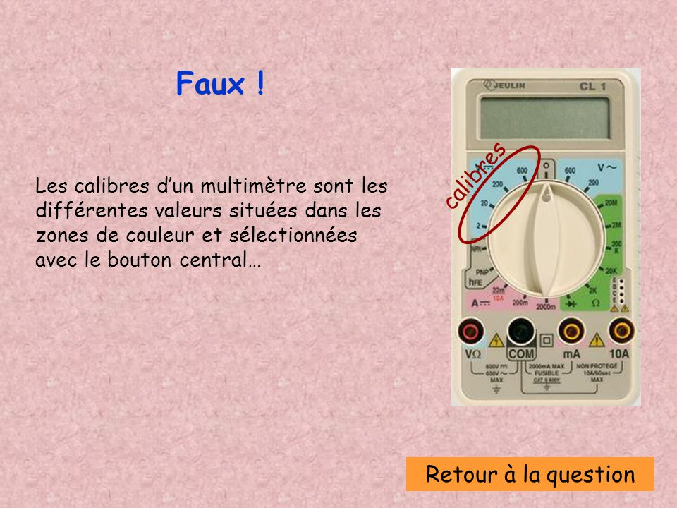 Faux ! calibres Retour à la question