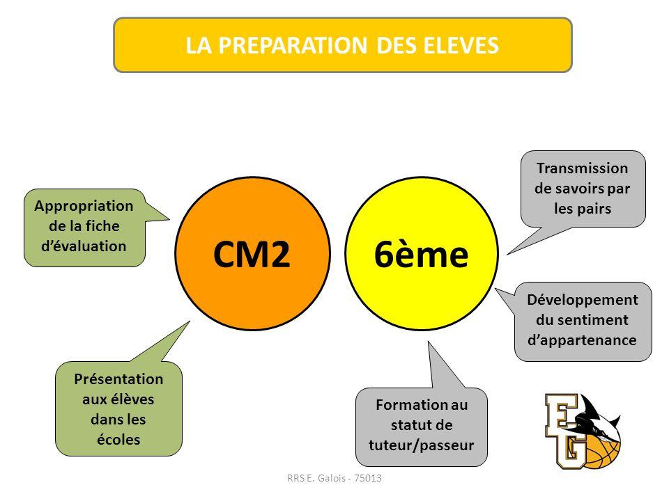 CM2 6ème LA PREPARATION DES ELEVES