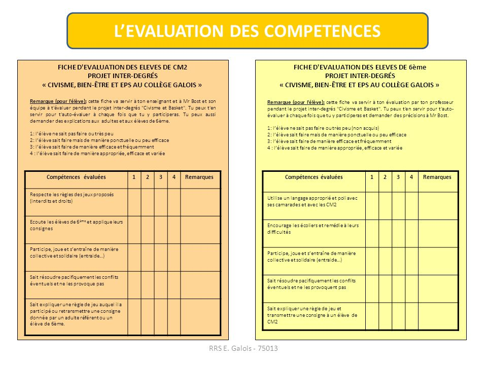 L'EVALUATION DES COMPETENCES