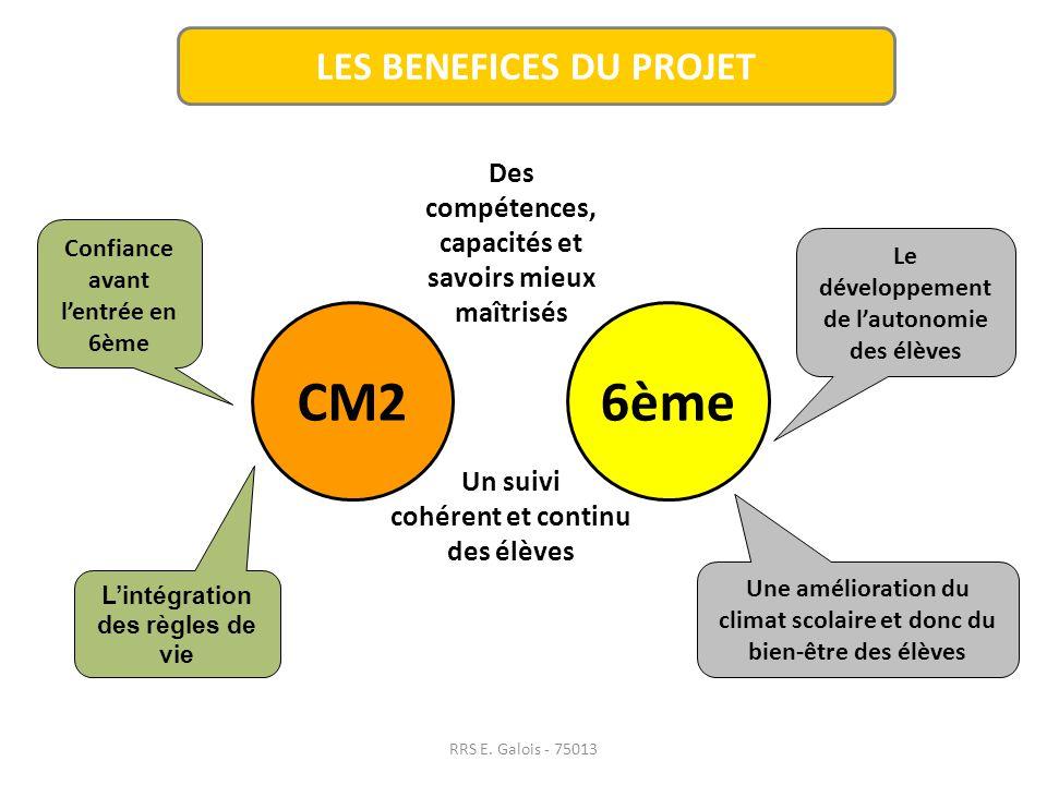 CM2 6ème LES BENEFICES DU PROJET