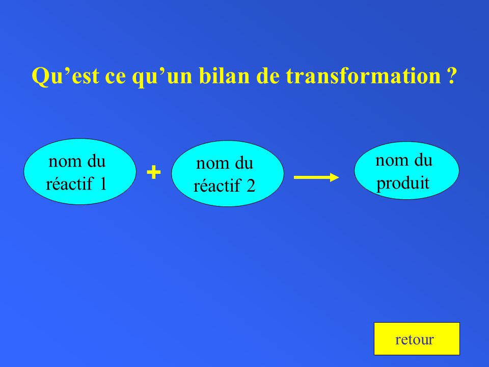 Qu'est ce qu'un bilan de transformation