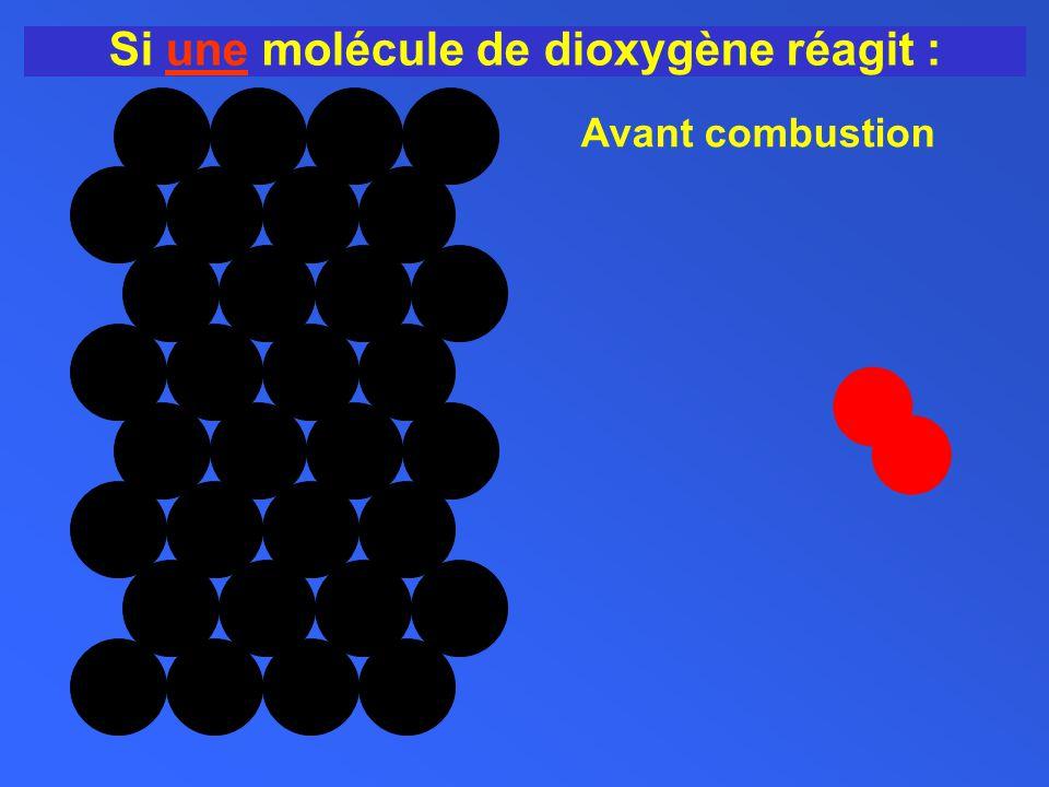 Si une molécule de dioxygène réagit :