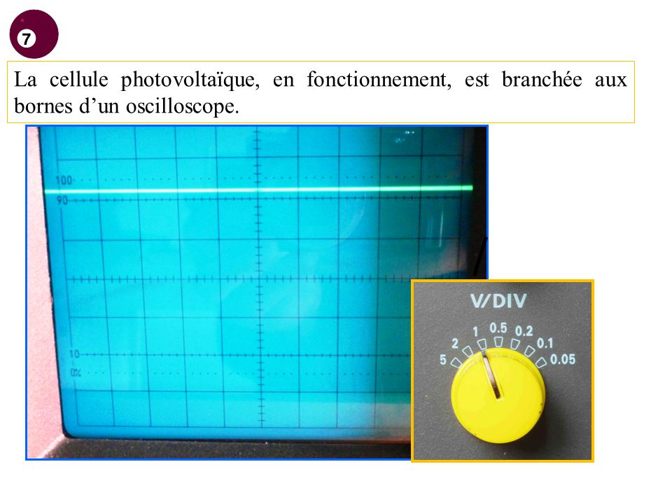 La cellule photovoltaïque, en fonctionnement, est branchée aux bornes d'un oscilloscope.