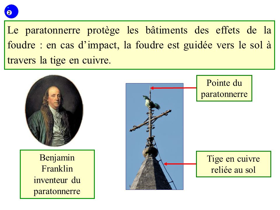 Le paratonnerre protège les bâtiments des effets de la foudre : en cas d'impact, la foudre est guidée vers le sol à travers la tige en cuivre.