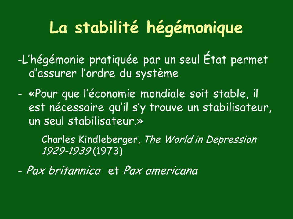 La stabilité hégémonique