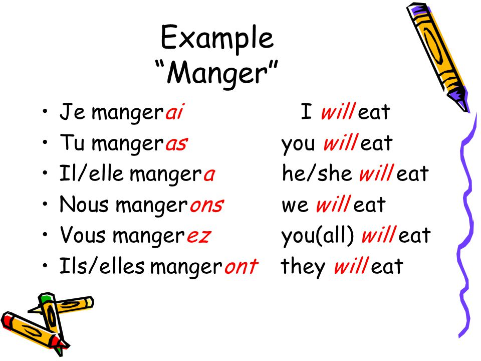 Example Manger Je mangerai I will eat Tu mangeras you will eat