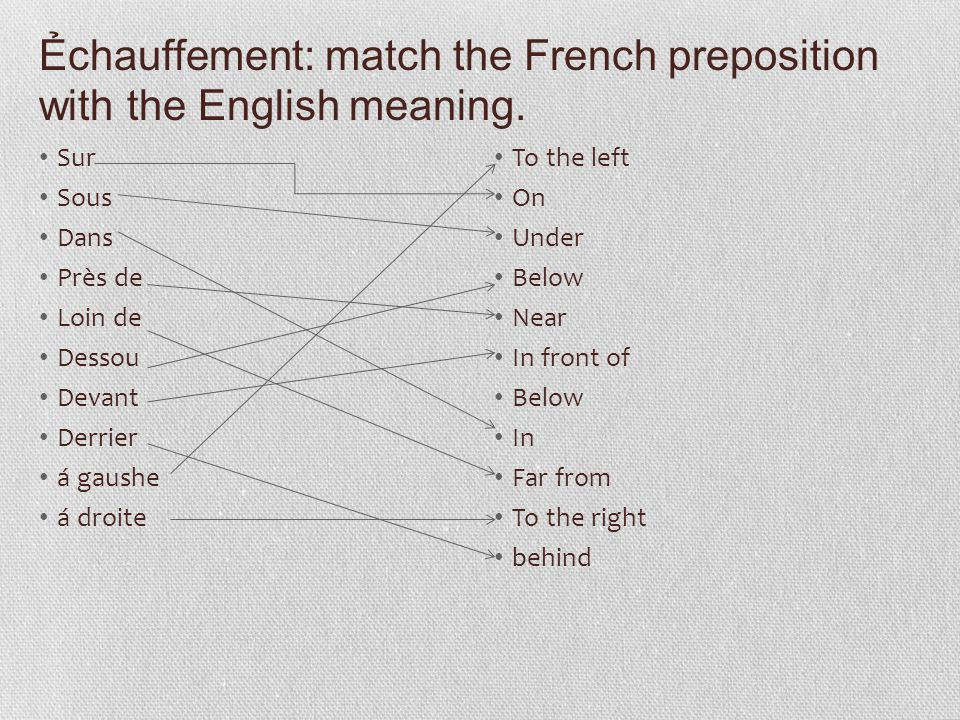 Ẻchauffement: match the French preposition with the English meaning.