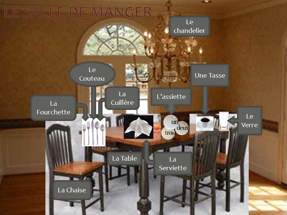 Le salle de manger Le chandelier Le Couteau Une Tasse La Cuillère