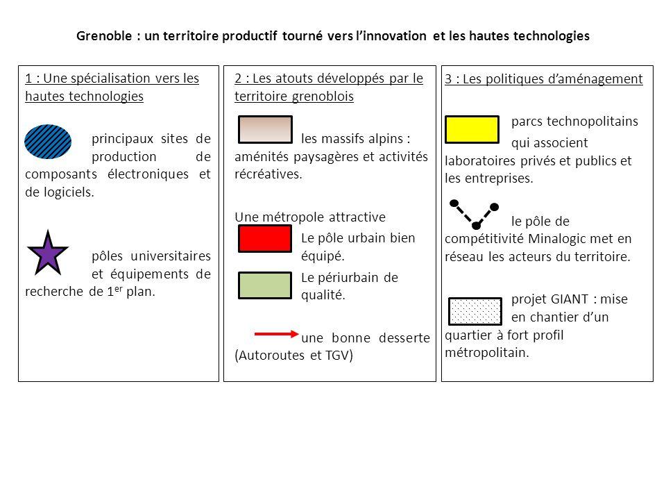 Grenoble : un territoire productif tourné vers l'innovation et les hautes technologies