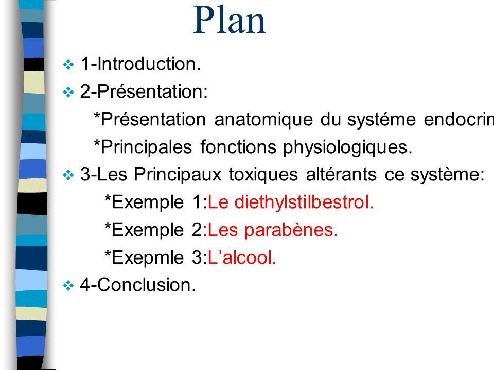Plan 1-Introduction. 2-Présentation: