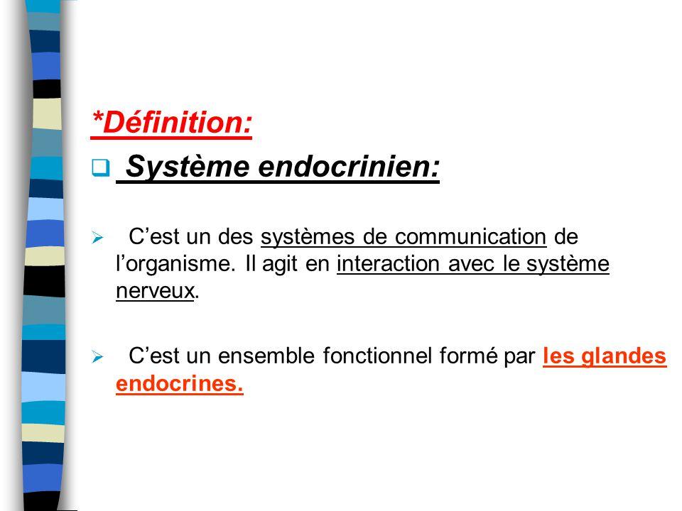 *Définition: Système endocrinien: