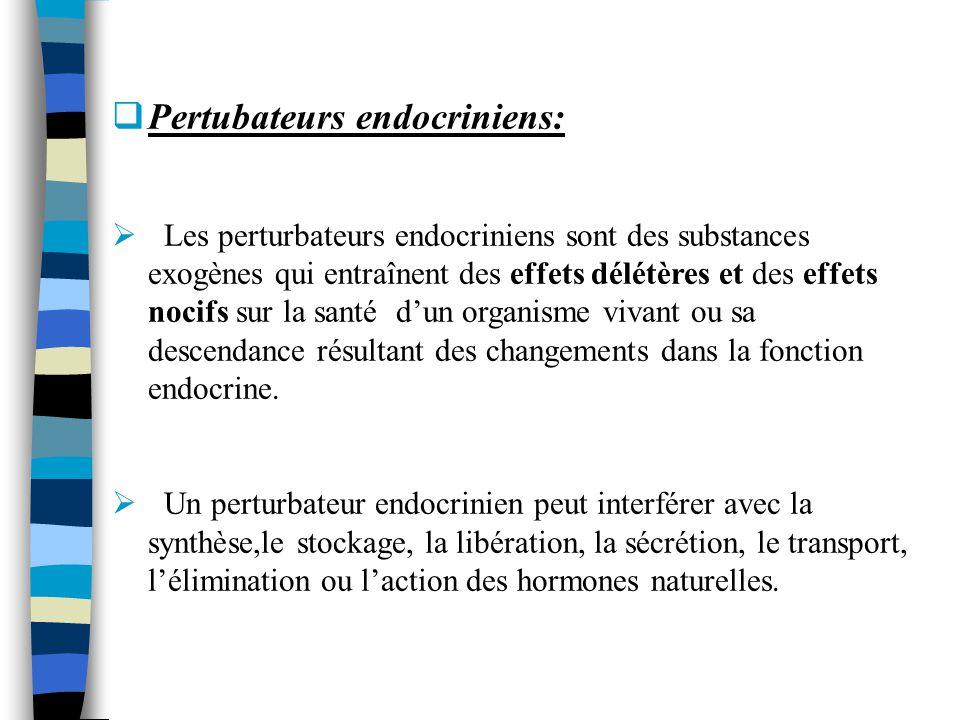 Pertubateurs endocriniens: