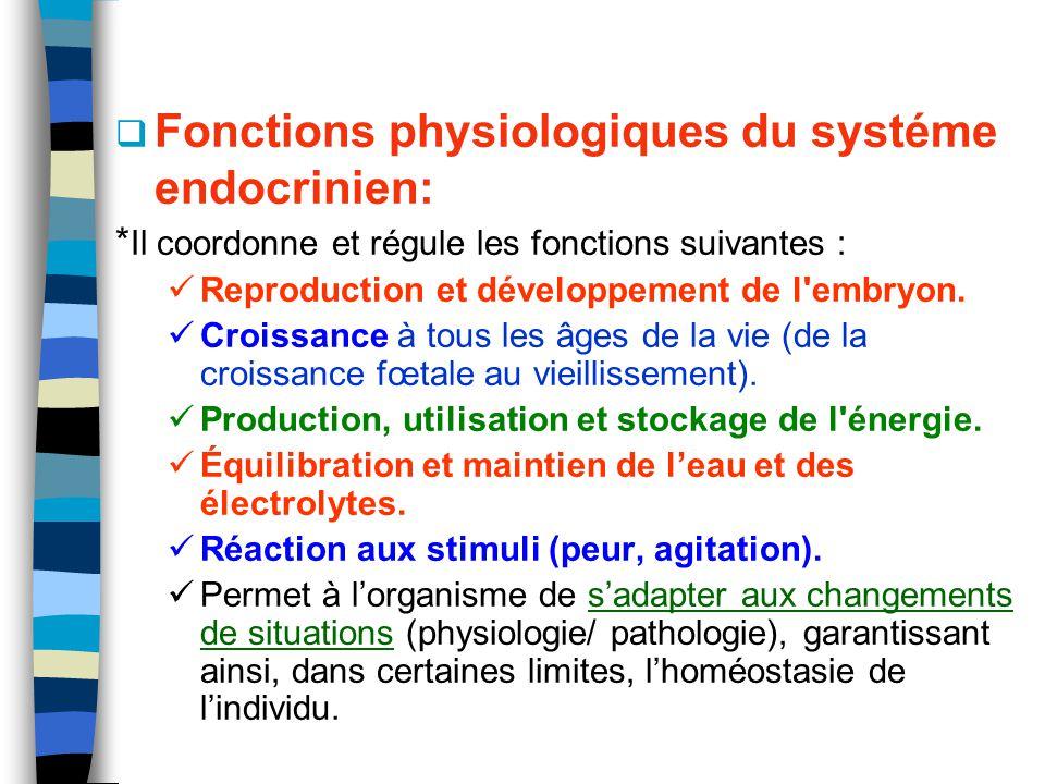 Fonctions physiologiques du systéme endocrinien: