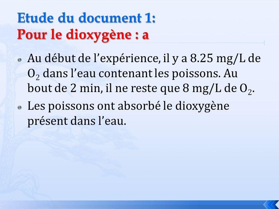 Etude du document 1: Pour le dioxygène : a