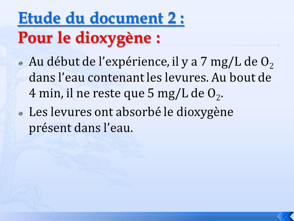 Etude du document 2 : Pour le dioxygène :