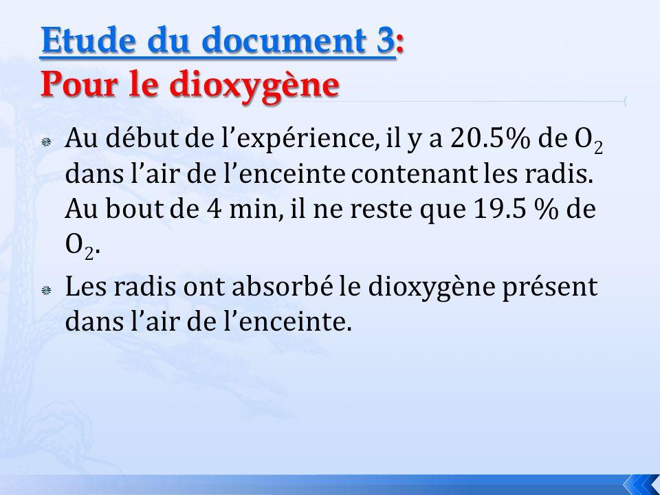 Etude du document 3: Pour le dioxygène