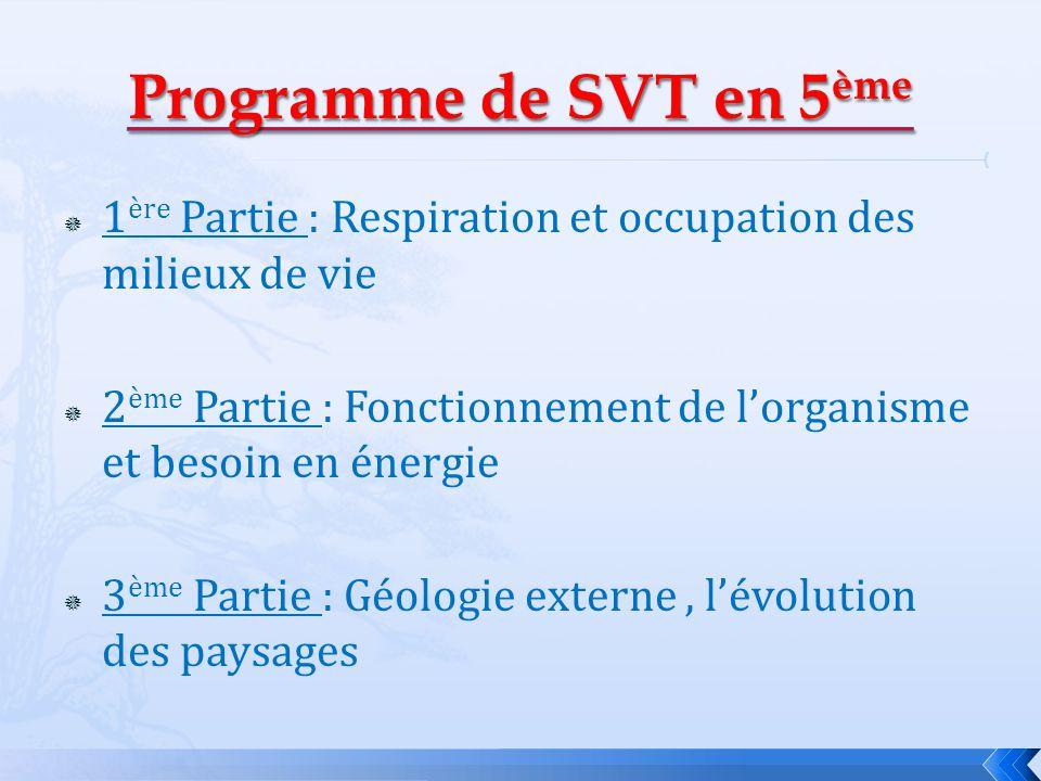 Programme de SVT en 5ème 1ère Partie : Respiration et occupation des milieux de vie.