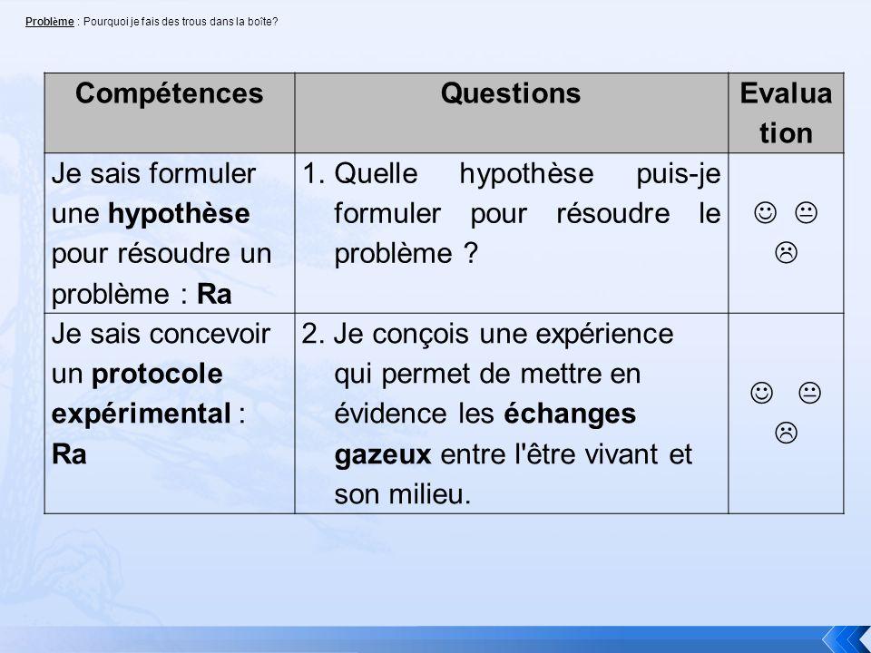 Compétences Questions Evaluation