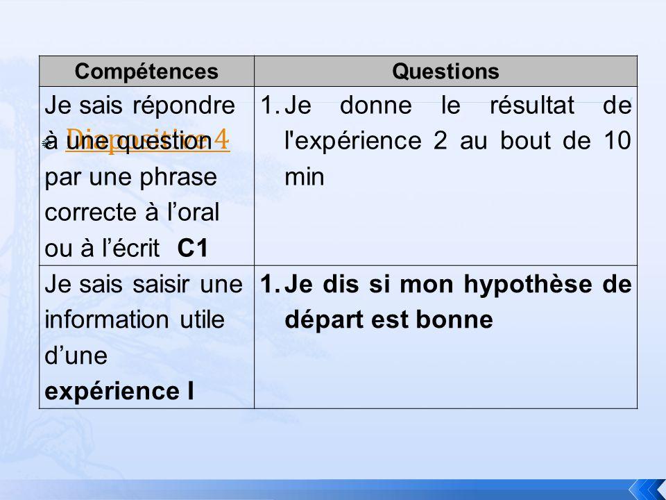 Compétences Questions. Je sais répondre à une question par une phrase correcte à l'oral ou à l'écrit C1.