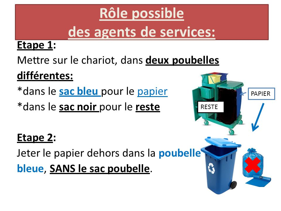 Rôle possible des agents de services: