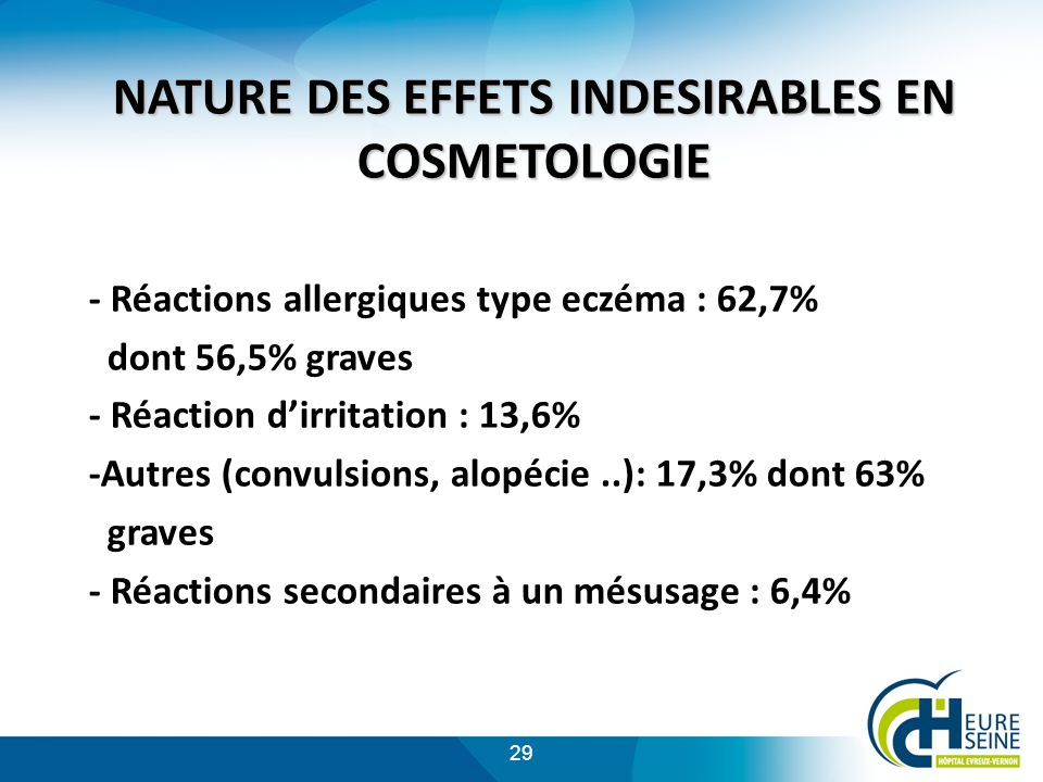NATURE DES EFFETS INDESIRABLES EN COSMETOLOGIE