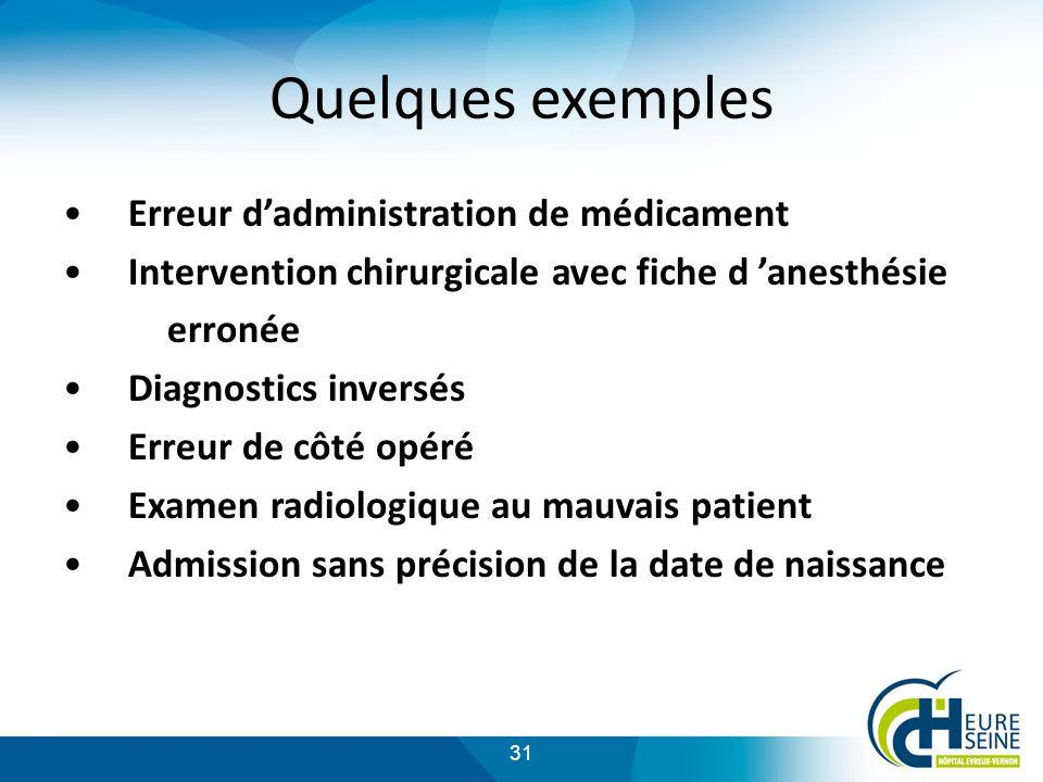 Quelques exemples Erreur d'administration de médicament