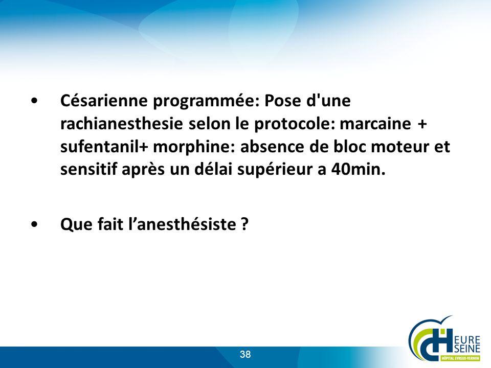 Césarienne programmée: Pose d une rachianesthesie selon le protocole: marcaine + sufentanil+ morphine: absence de bloc moteur et sensitif après un délai supérieur a 40min.