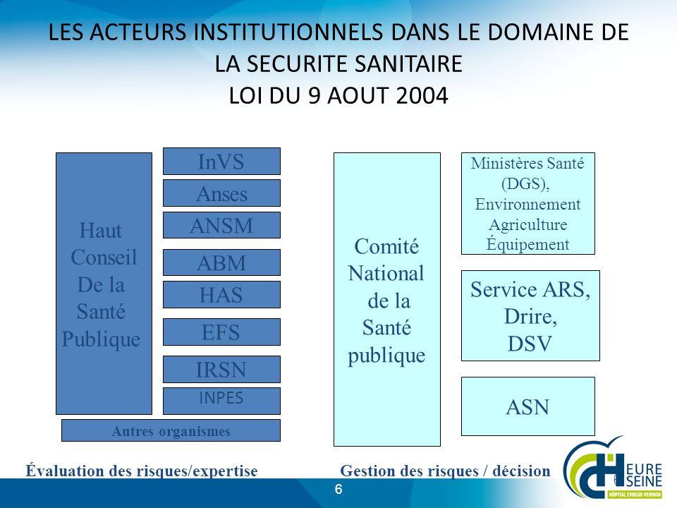 LES ACTEURS INSTITUTIONNELS DANS LE DOMAINE DE LA SECURITE SANITAIRE LOI DU 9 AOUT 2004