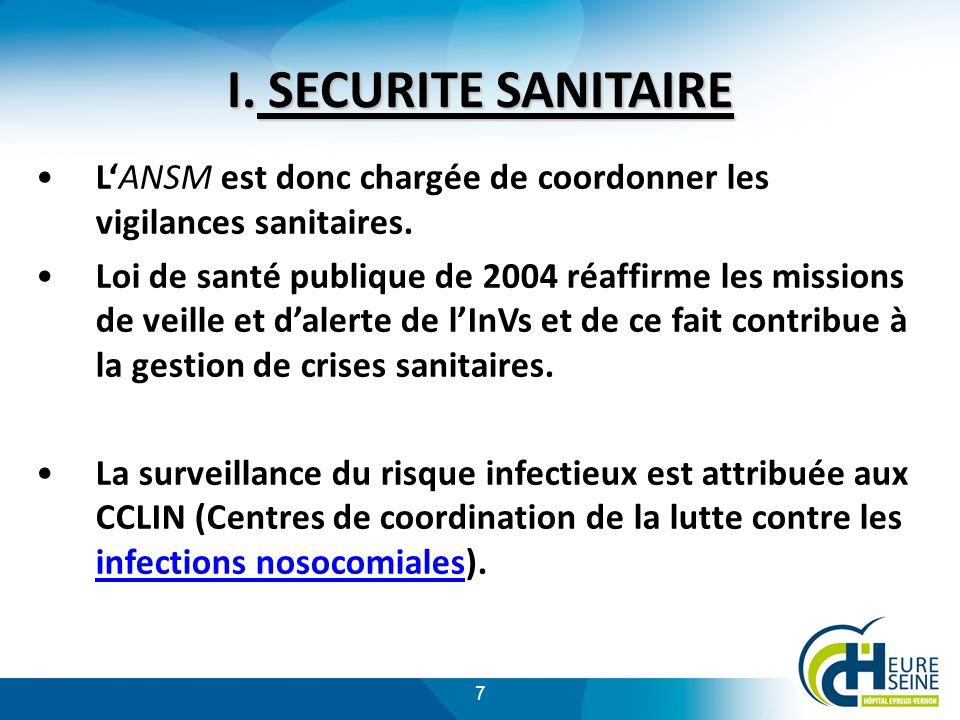 I. SECURITE SANITAIRE L'ANSM est donc chargée de coordonner les vigilances sanitaires.