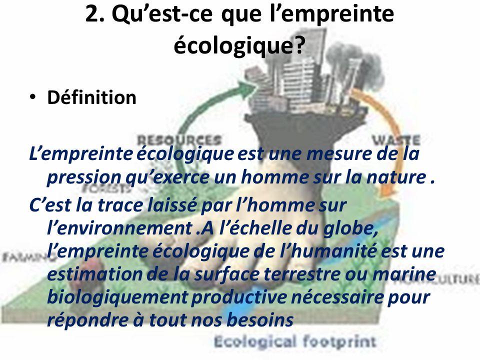 2. Qu'est-ce que l'empreinte écologique