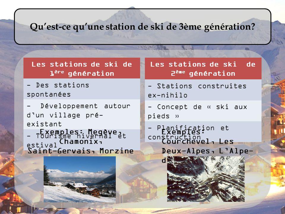 Qu'est-ce qu'une station de ski de 3ème génération