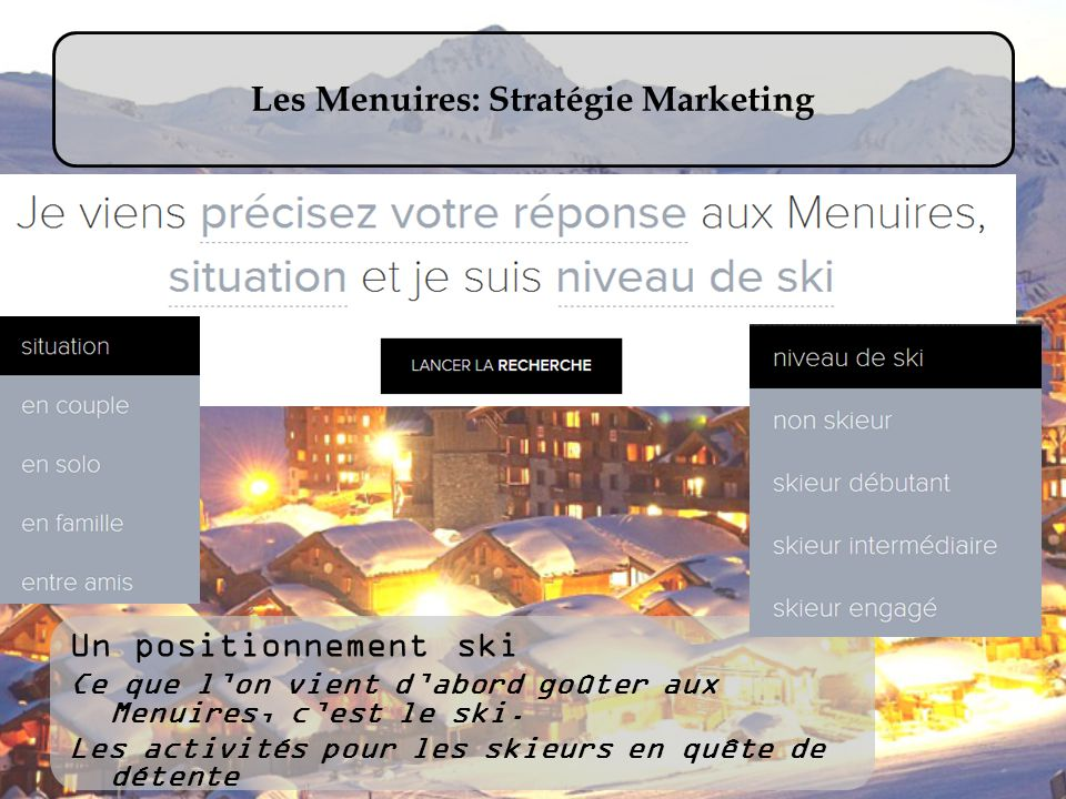 Les Menuires: Stratégie Marketing