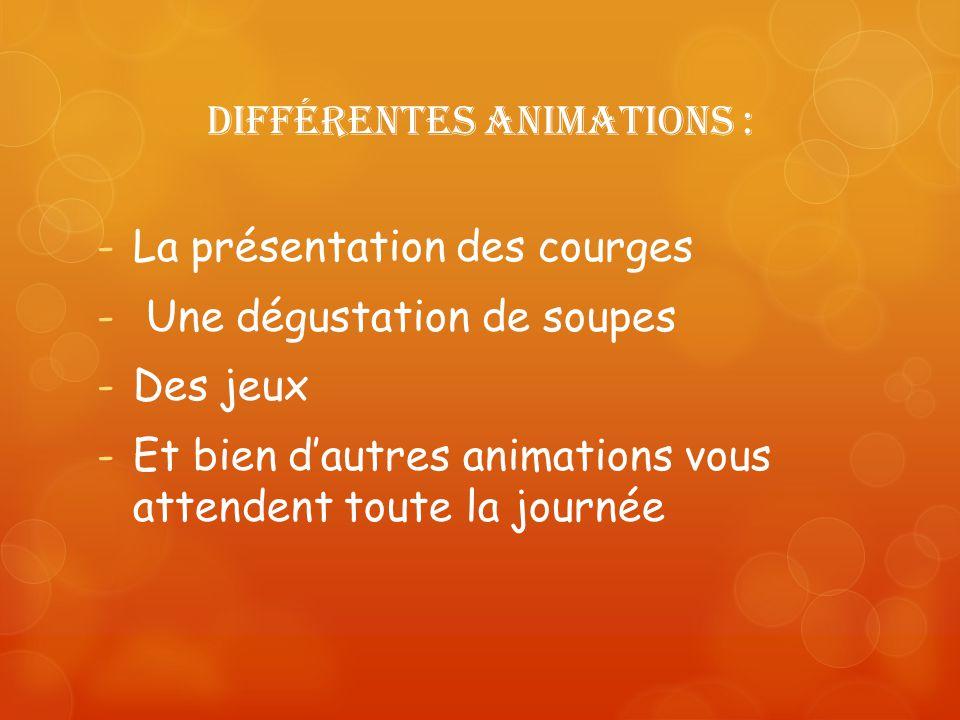 Différentes animations :
