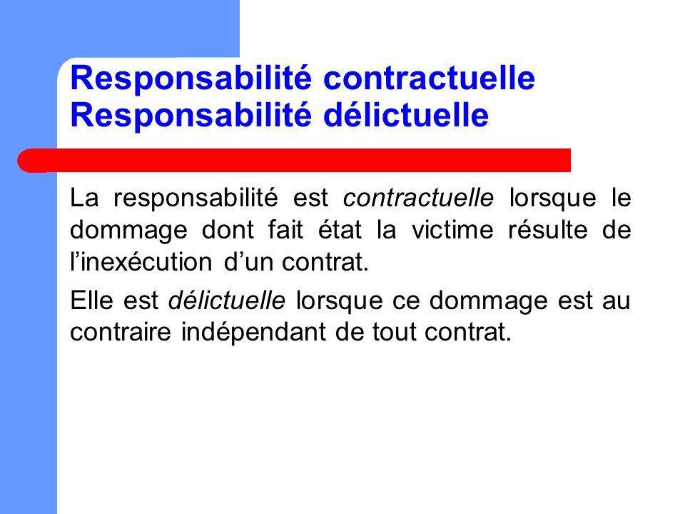 Responsabilité contractuelle Responsabilité délictuelle
