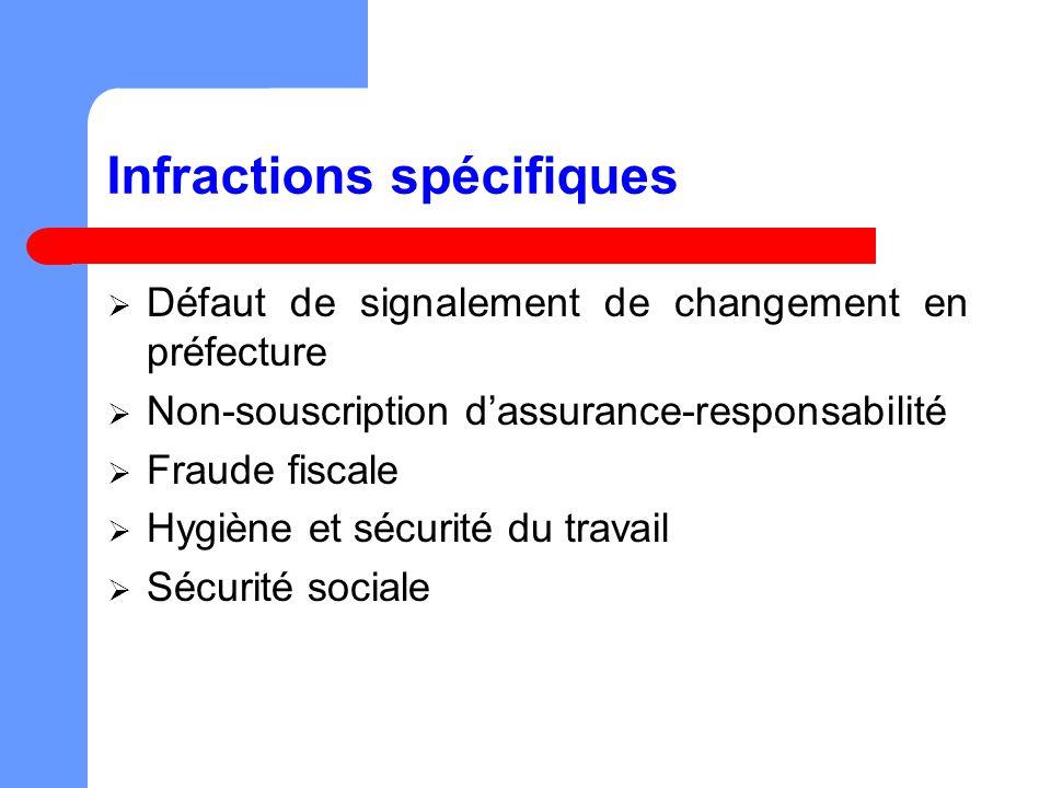 Infractions spécifiques