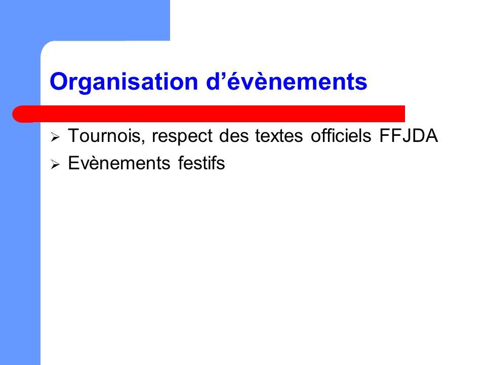Organisation d'évènements