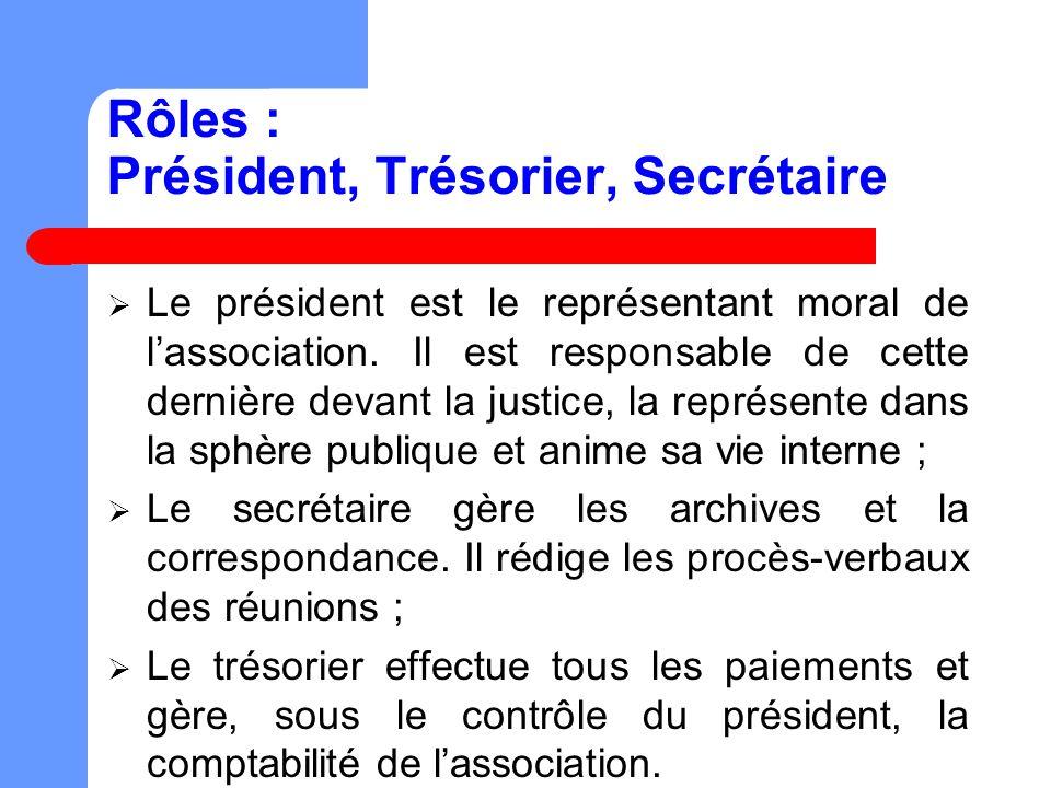 Rôles : Président, Trésorier, Secrétaire