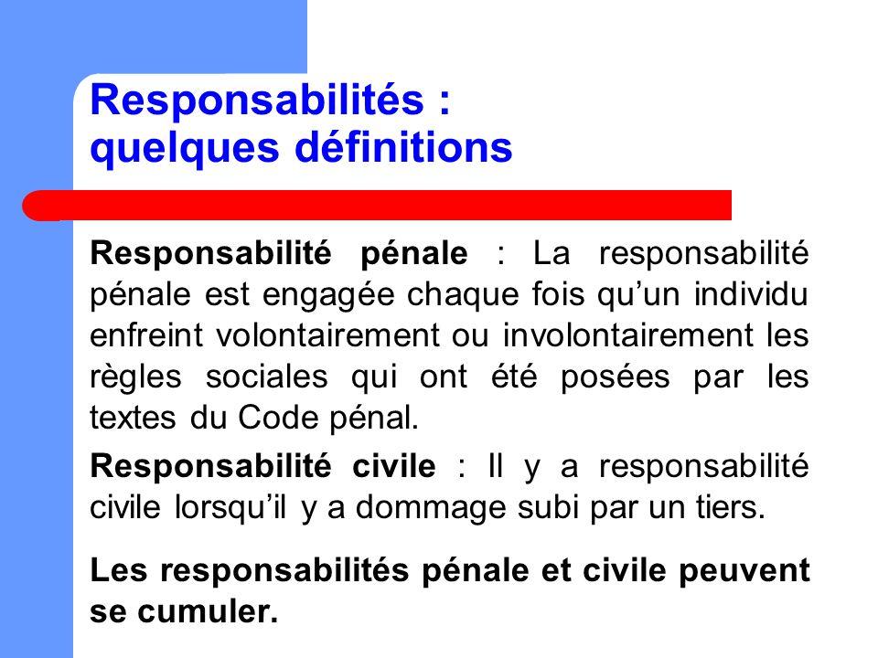 Responsabilités : quelques définitions