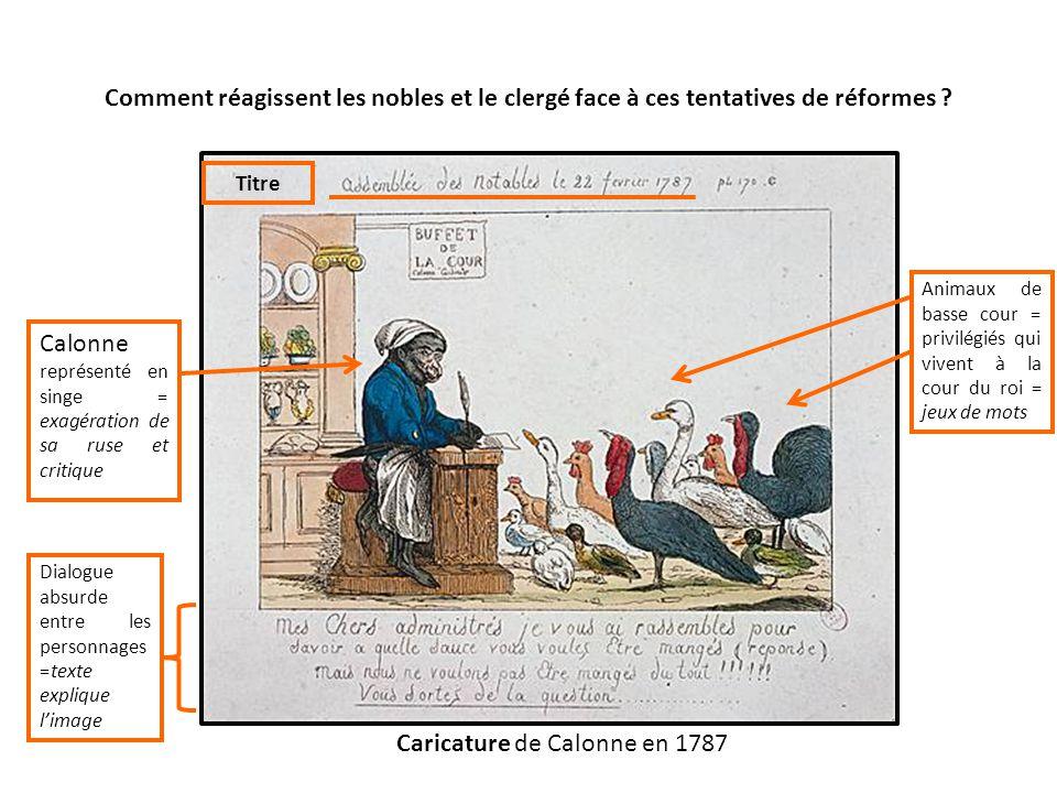 Caricature de Calonne en 1787