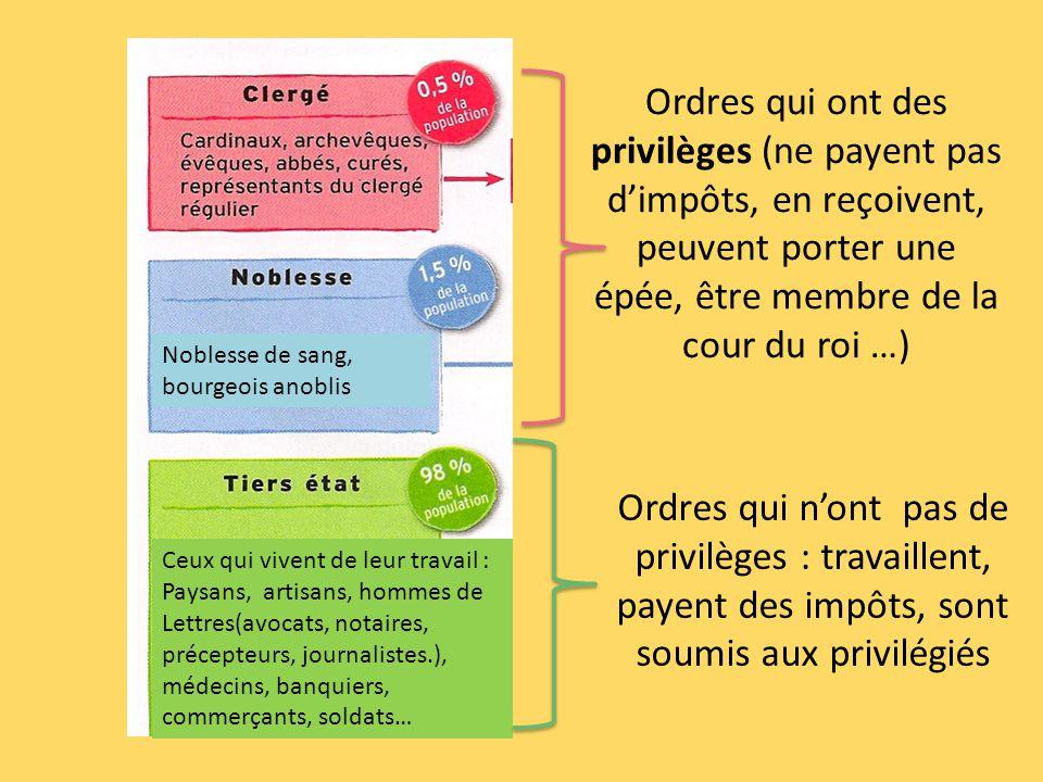 Ordres qui ont des privilèges (ne payent pas d'impôts, en reçoivent, peuvent porter une épée, être membre de la cour du roi …)