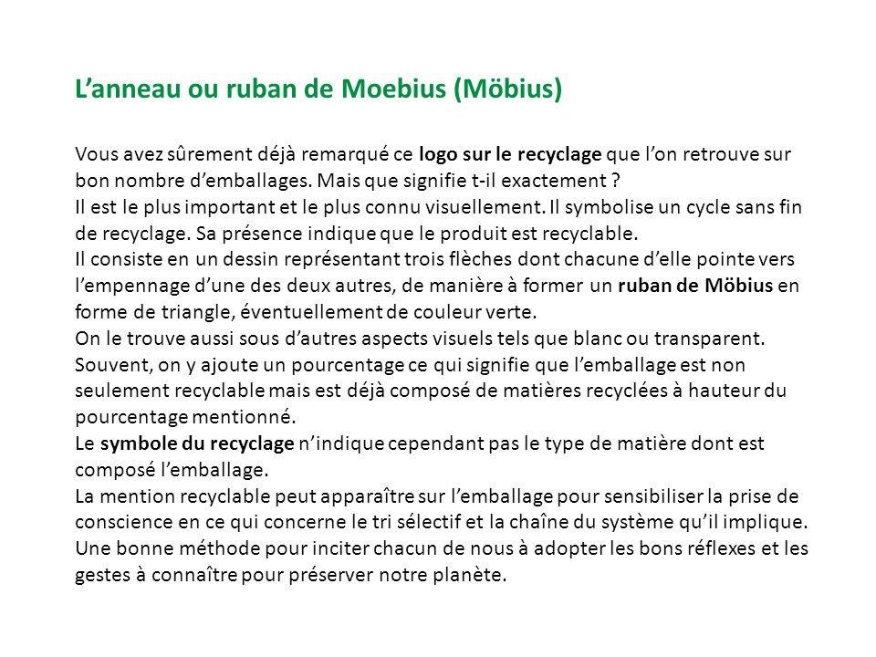 L'anneau ou ruban de Moebius (Möbius)