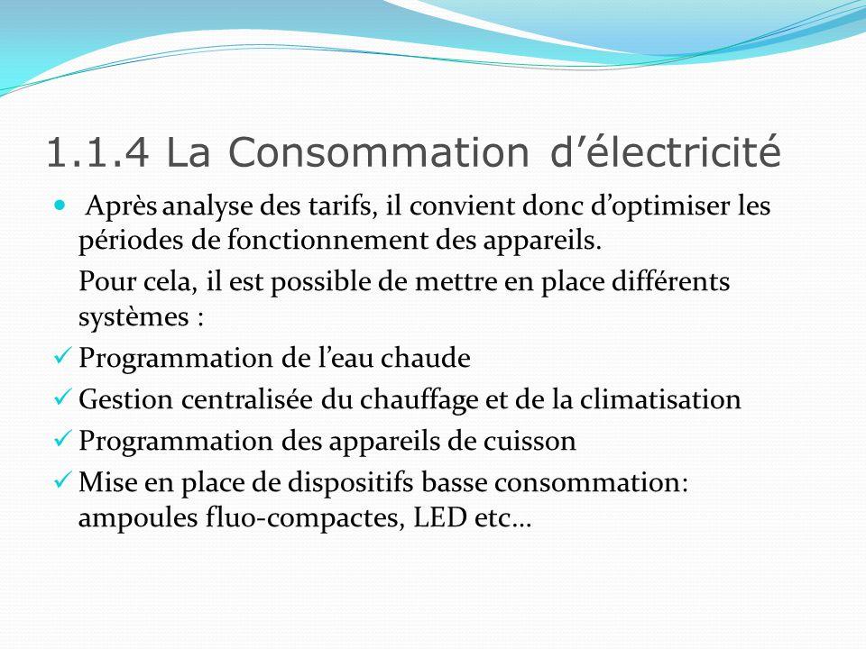 1.1.4 La Consommation d'électricité