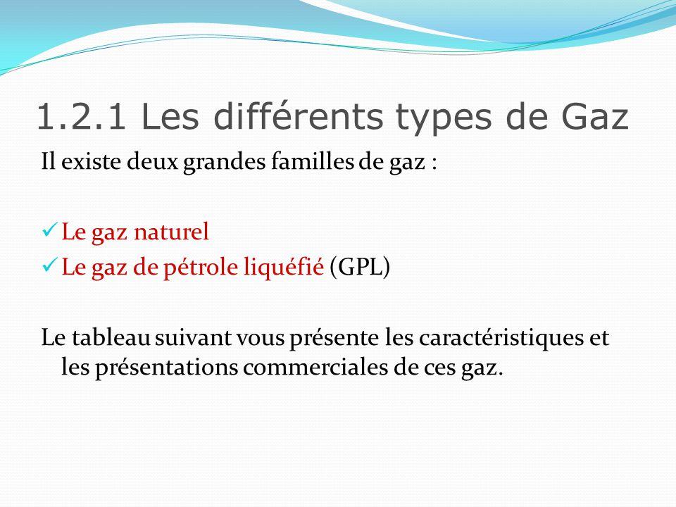 1.2.1 Les différents types de Gaz