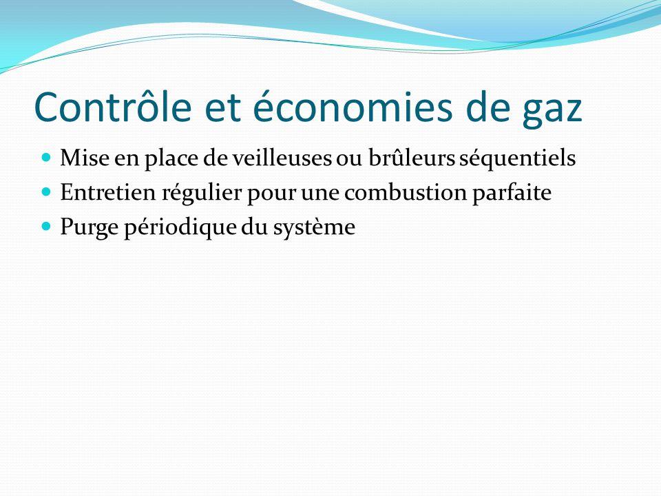 Contrôle et économies de gaz