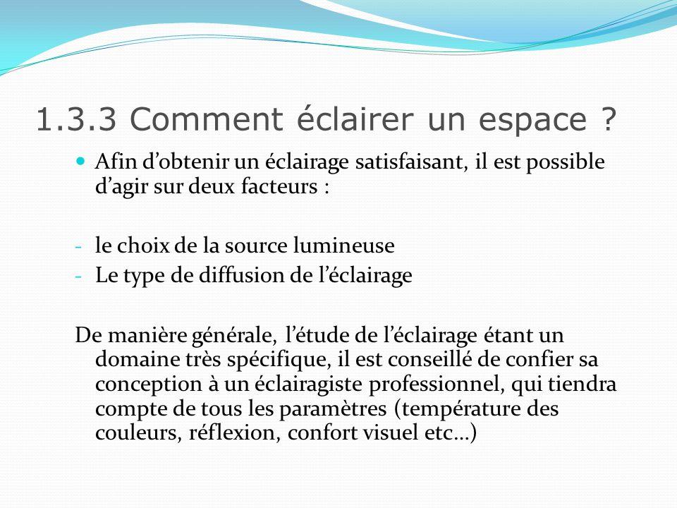 1.3.3 Comment éclairer un espace