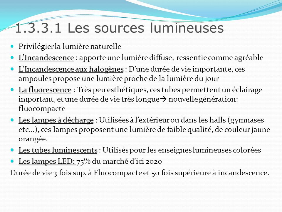 1.3.3.1 Les sources lumineuses