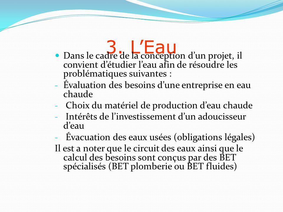 3. L'Eau Dans le cadre de la conception d'un projet, il convient d'étudier l'eau afin de résoudre les problématiques suivantes :