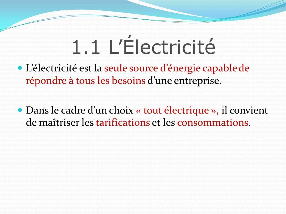 1.1 L'Électricité L'électricité est la seule source d'énergie capable de répondre à tous les besoins d'une entreprise.