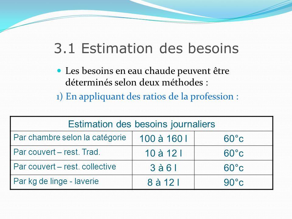 3.1 Estimation des besoins