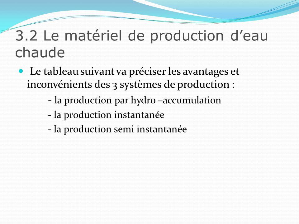 3.2 Le matériel de production d'eau chaude